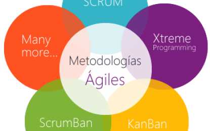 Metodologías agiles