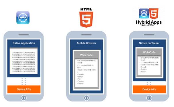 Apps Hibridas vs Nativas