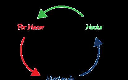 El método Kanban