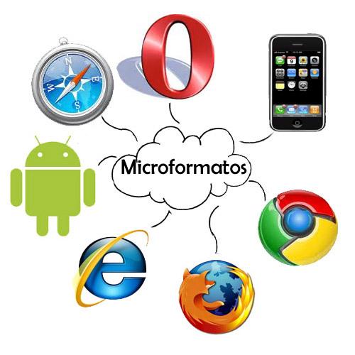 Microformatos (web semántica)