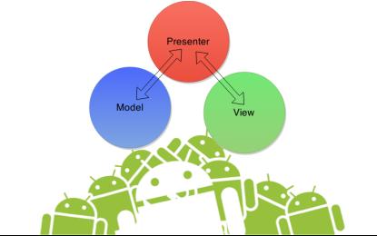 ¿Cómo organizar la capa de presentación MVP en Android?