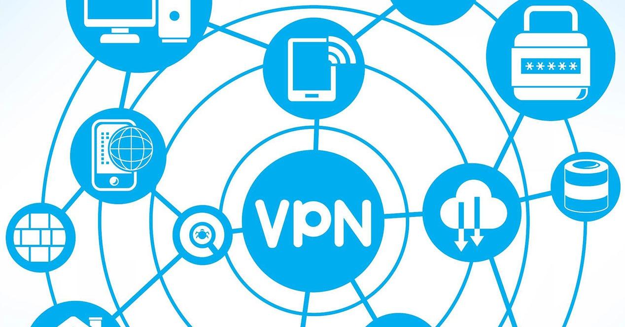 3 servicios de VPN gratis y de forma segura