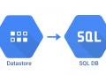 ¿Como Aumentar la Capacidad de un Datastore?