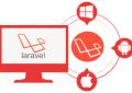 Cómo Añadir Clases a un Proyecto de Laravel