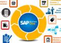 Formas en que SAP Business One te ayuda a manejar el inventario