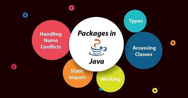 Java Packages vs JARs y su reutilización