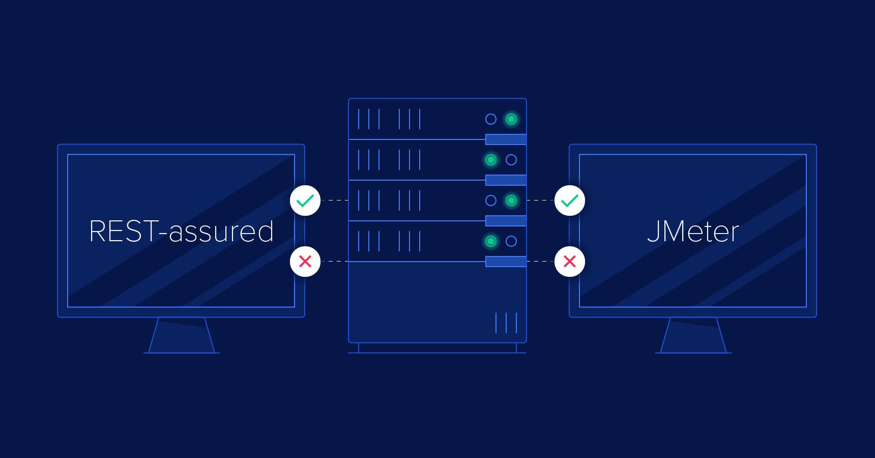 REST Assured vs. JMeter