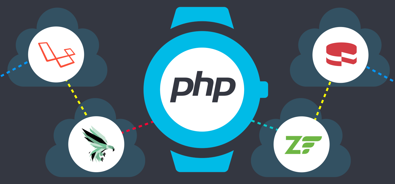 ¿Cuales son los mejores Frameworks para PHP?