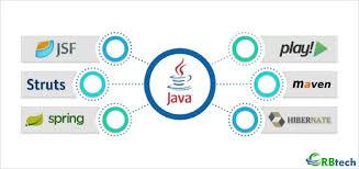 Frameworks Java Empresariales
