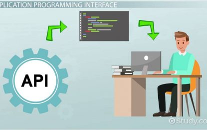 Application Programming Interface (API): cómo se comunican las aplicaciones