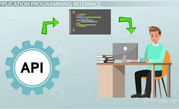 Application Programming Interface (API): cómo se comunican las aplicaciones