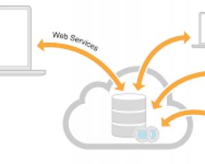 Web Services Soap con Atributos en la Petición o Request