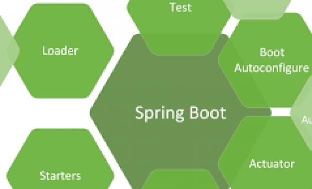 Diferencia entre la anotación JoinColumn y el atributo mappedBy con Spring Frameworks