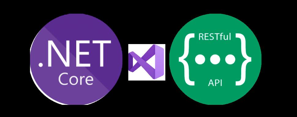 Web API .NET