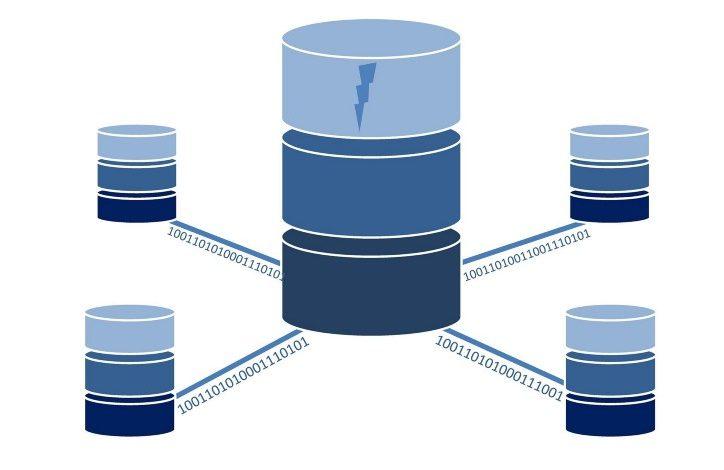 Las 3 bases de datos más utilizadas