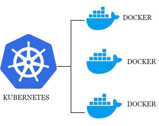 De Docker a Kubernetes: Entendiendo ¿Qué son los contenedores?