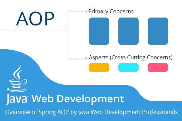 ¿Qué es AOP?